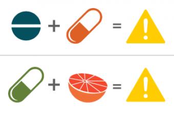 Interactiunea dintre medicamente si alimente