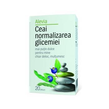 Ceai normalizarea glicemiei 20 pl ALEVIA