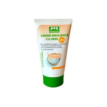 Crema emolienta cu uree 20% 50 ml INFOFARM