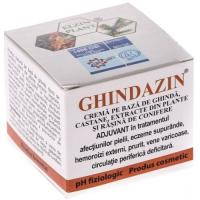 Ghindazin CONIMED